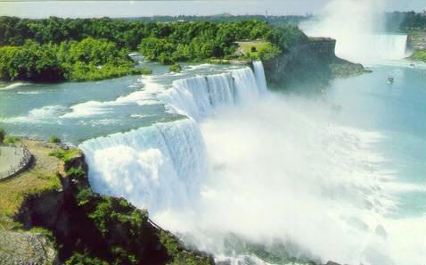 Niagara Falls Figures Niagara Falls Geology